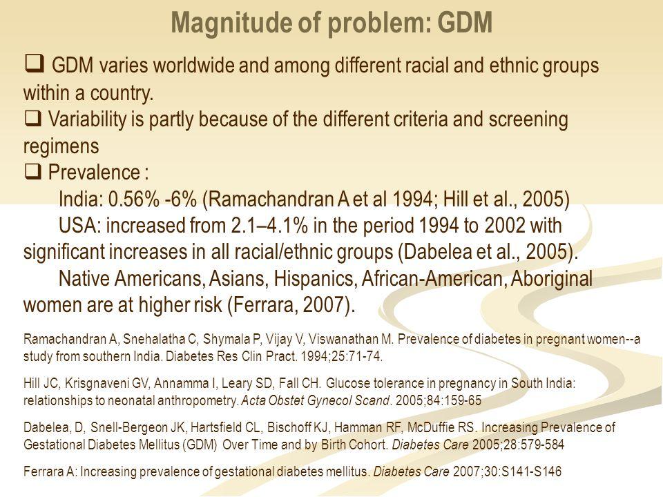 Magnitude of problem: GDM