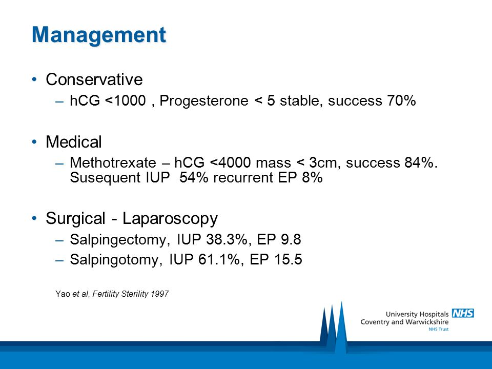 Management Conservative Medical Surgical - Laparoscopy