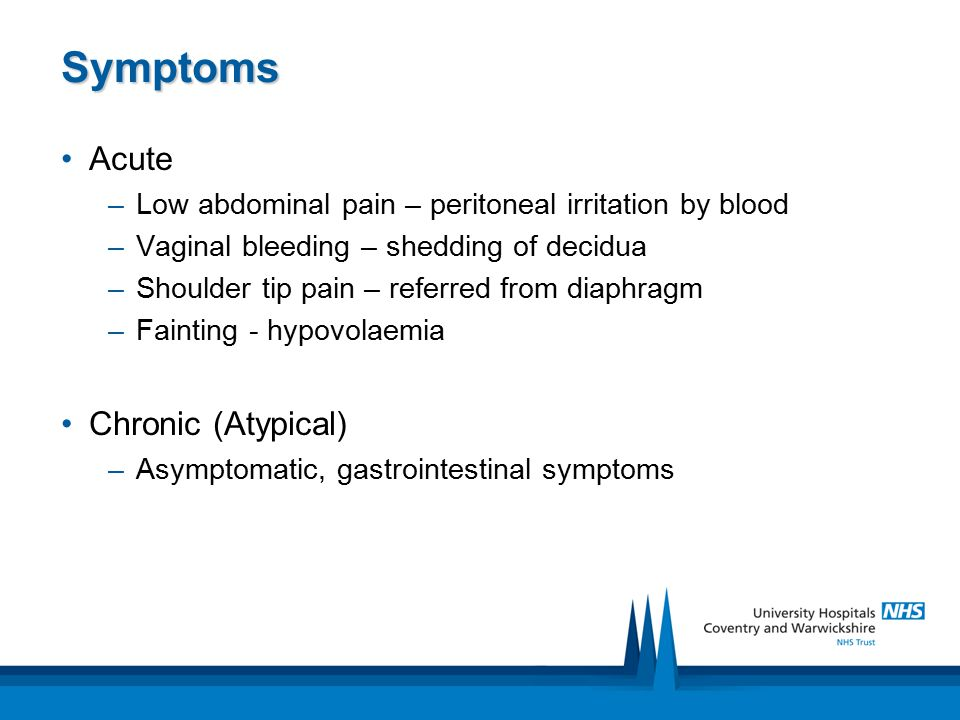 Symptoms Acute Chronic (Atypical)
