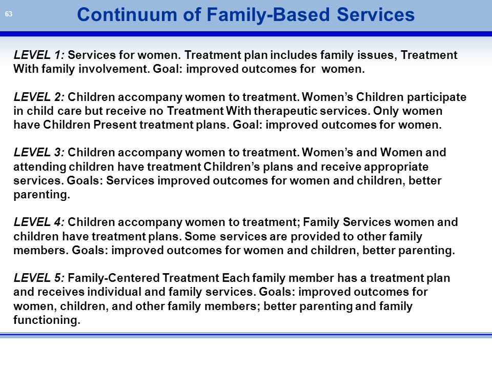 Continuum of Family-Based Services
