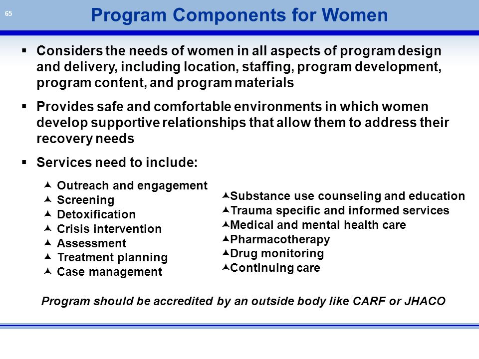 Program Components for Women