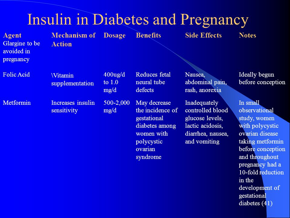 Insulin in Diabetes and Pregnancy