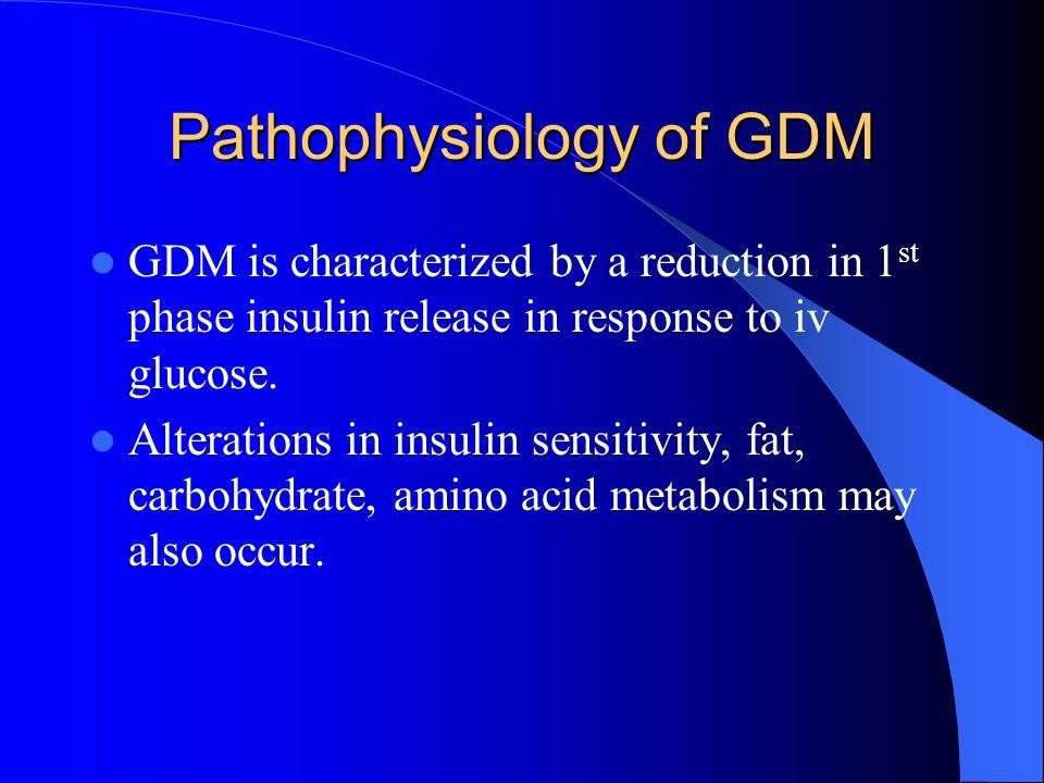 Pathophysiology of GDM