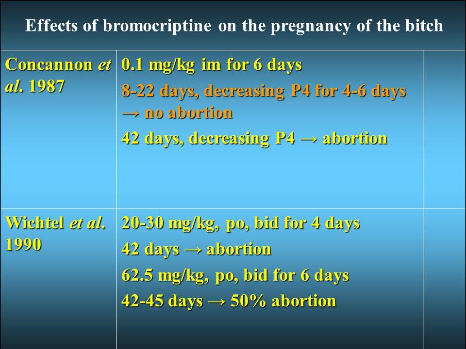 Concannon et al. 1987 0.1 mg/kg im for 6 days. 8-22 days, decreasing P4 for 4-6 days → no abortion.