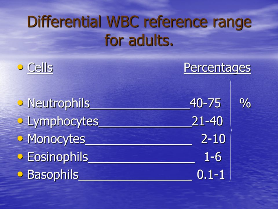 Differential WBC reference range for adults.