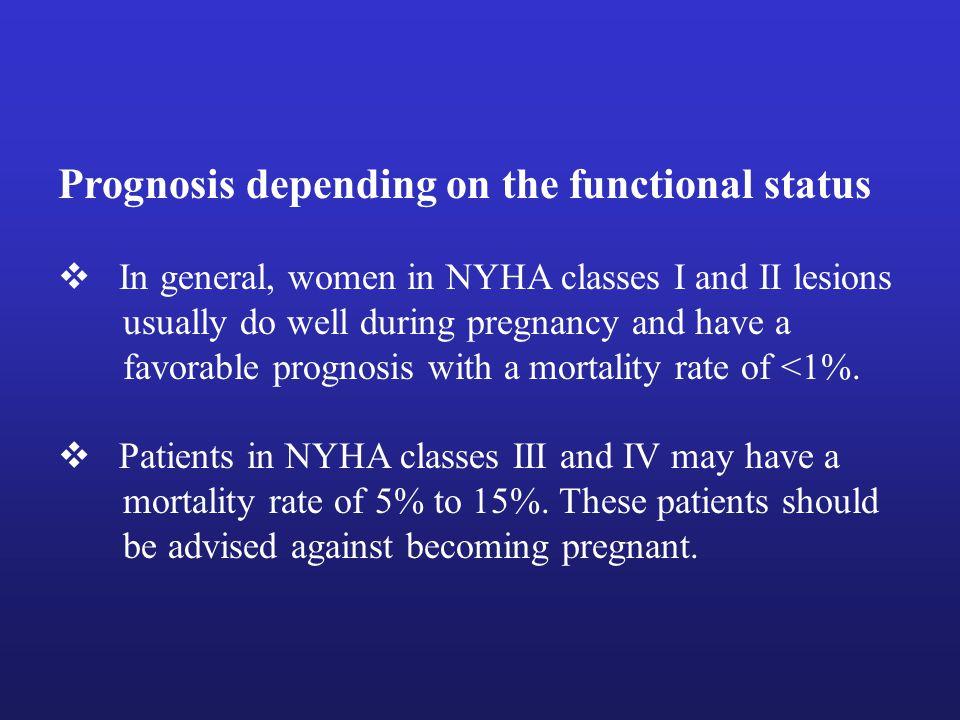 Prognosis depending on the functional status