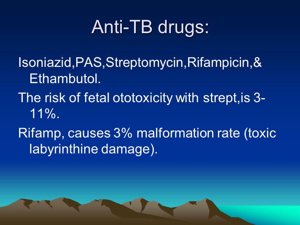 Anti-TB drugs: Isoniazid,PAS,Streptomycin,Rifampicin,& Ethambutol.