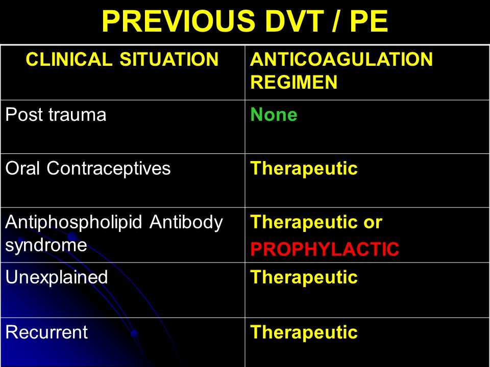 PREVIOUS DVT / PE CLINICAL SITUATION ANTICOAGULATION REGIMEN