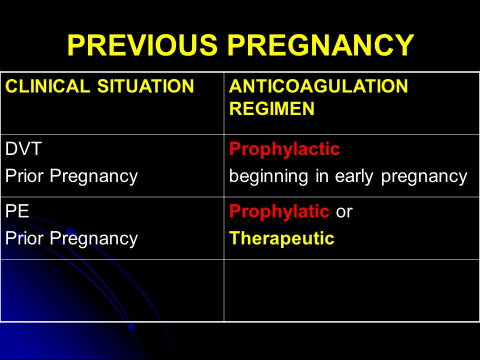 PREVIOUS PREGNANCY CLINICAL SITUATION ANTICOAGULATION REGIMEN DVT