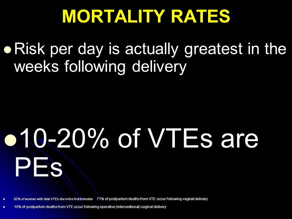 10-20% of VTEs are PEs MORTALITY RATES