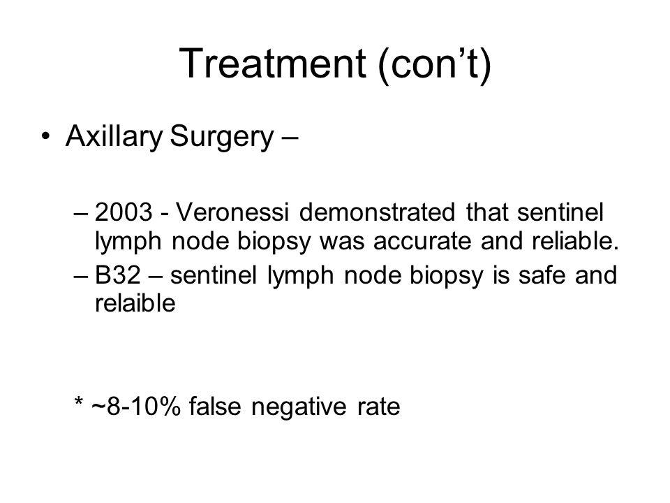 Treatment (con't) Axillary Surgery –