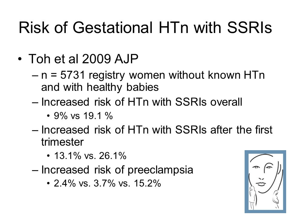 Risk of Gestational HTn with SSRIs