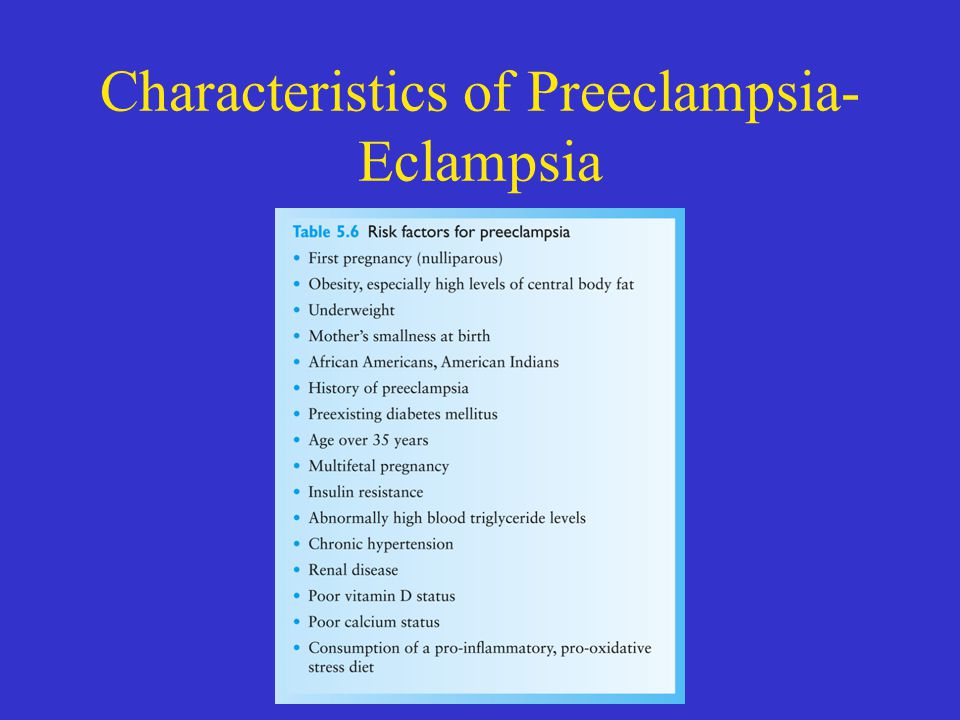 Characteristics of Preeclampsia-Eclampsia