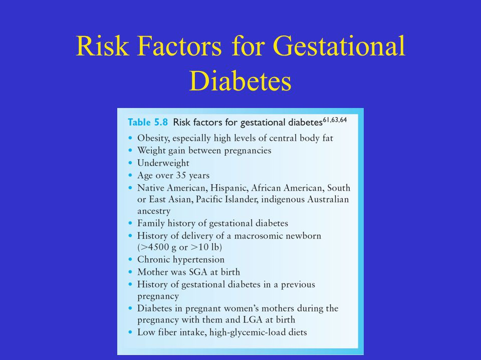 Risk Factors for Gestational Diabetes