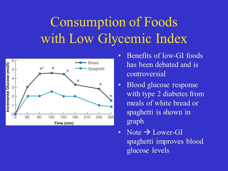 Consumption of Foods with Low Glycemic Index