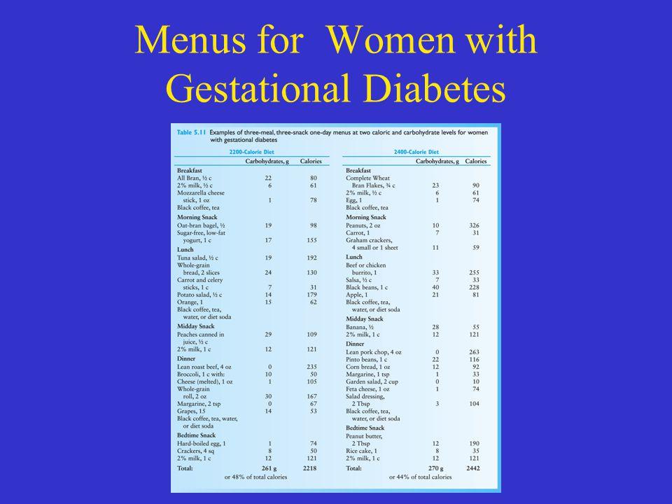 Menus for Women with Gestational Diabetes
