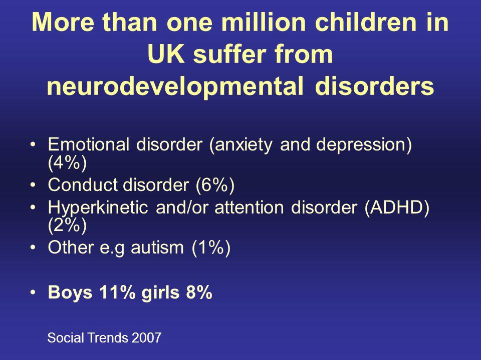 More than one million children in UK suffer from neurodevelopmental disorders