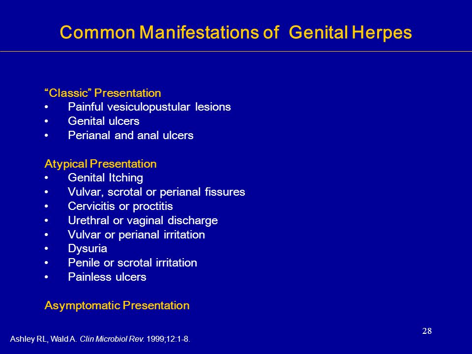 Common Manifestations of Genital Herpes