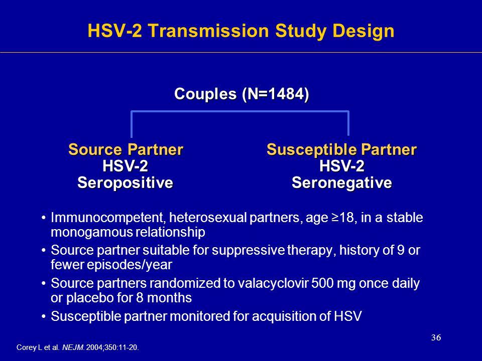 HSV-2 Transmission Study Design