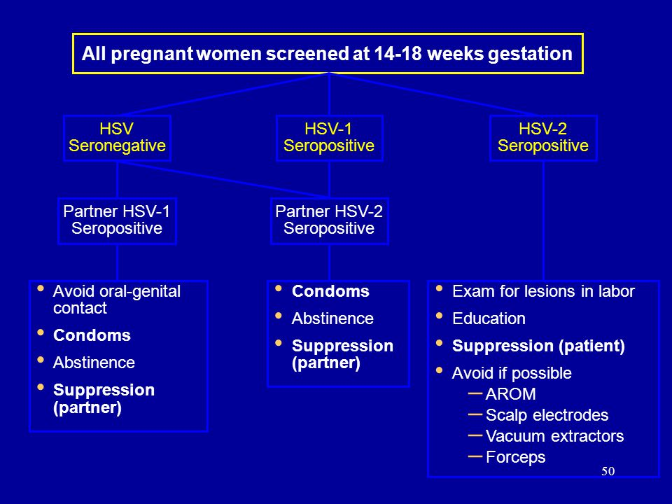 All pregnant women screened at 14-18 weeks gestation
