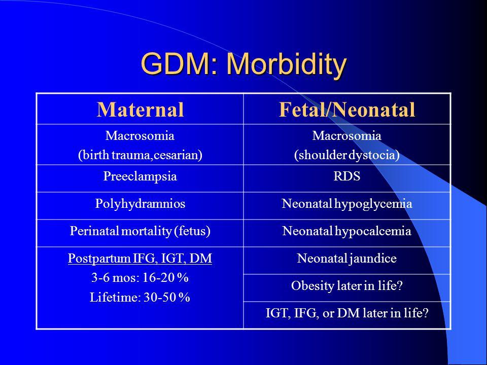 GDM: Morbidity Maternal Fetal/Neonatal Macrosomia