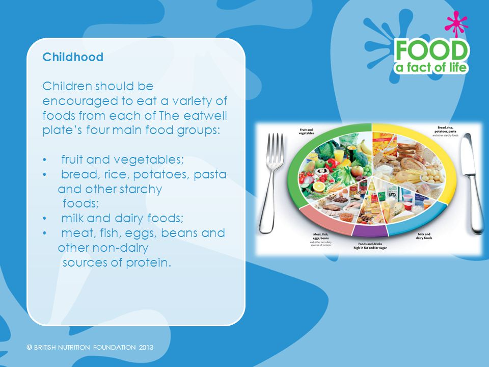 Childhood Children should be encouraged to eat a variety of foods from each of The eatwell plate's four main food groups: