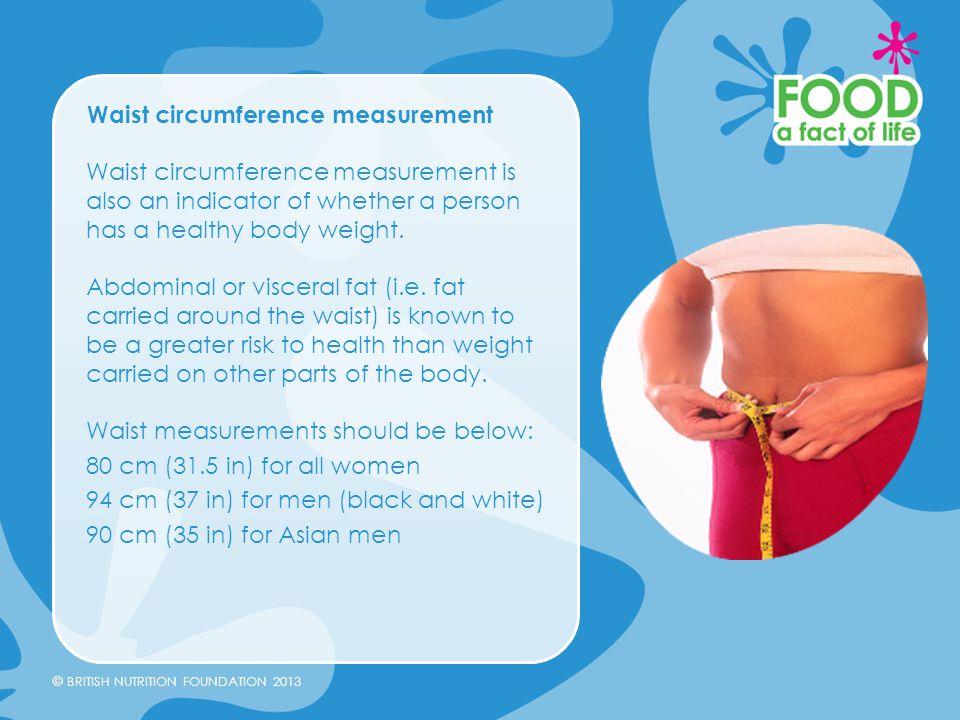 Waist circumference measurement