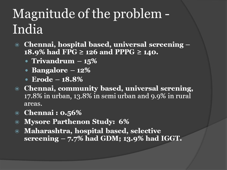 Magnitude of the problem - India
