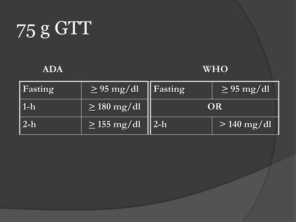 75 g GTT ADA WHO Fasting > 95 mg/dl 1-h > 180 mg/dl 2-h