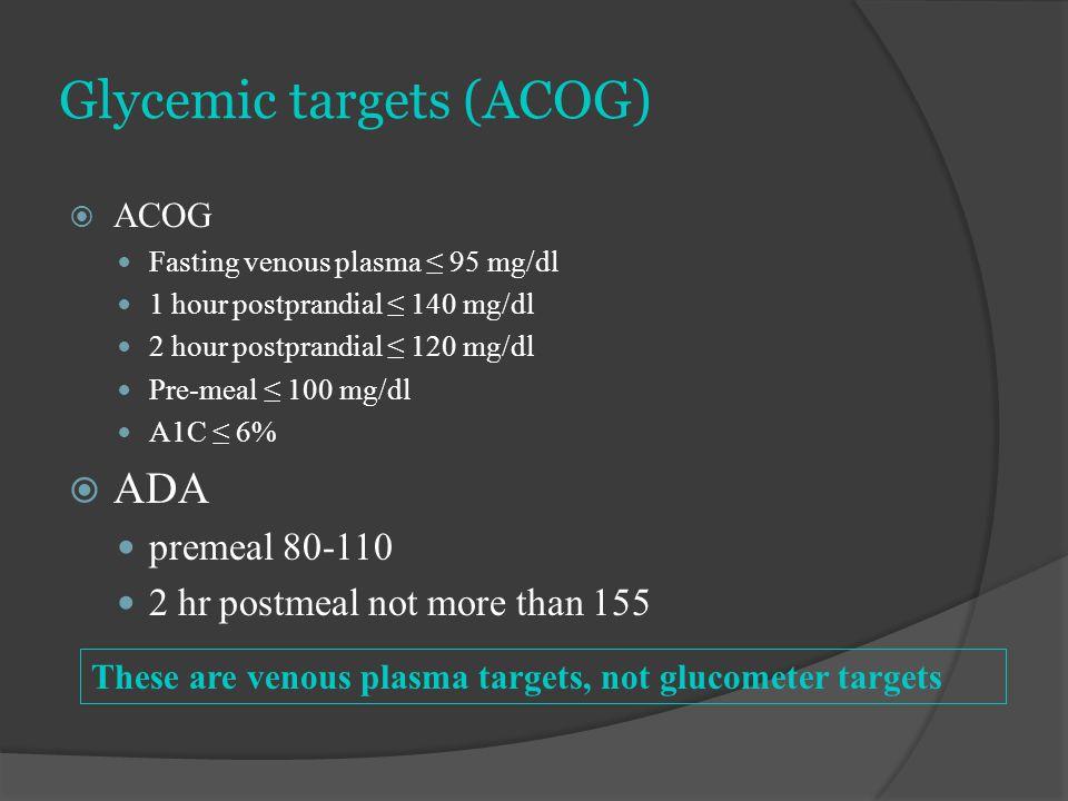 Glycemic targets (ACOG)