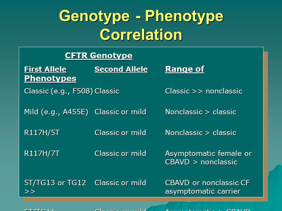 Genotype - Phenotype Correlation