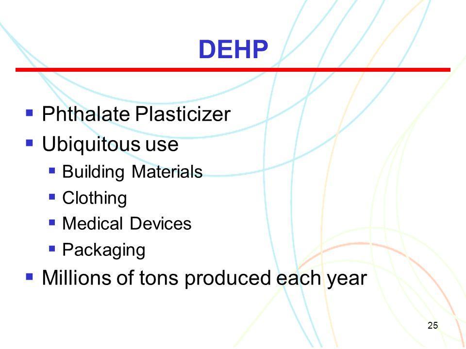 DEHP Phthalate Plasticizer Ubiquitous use