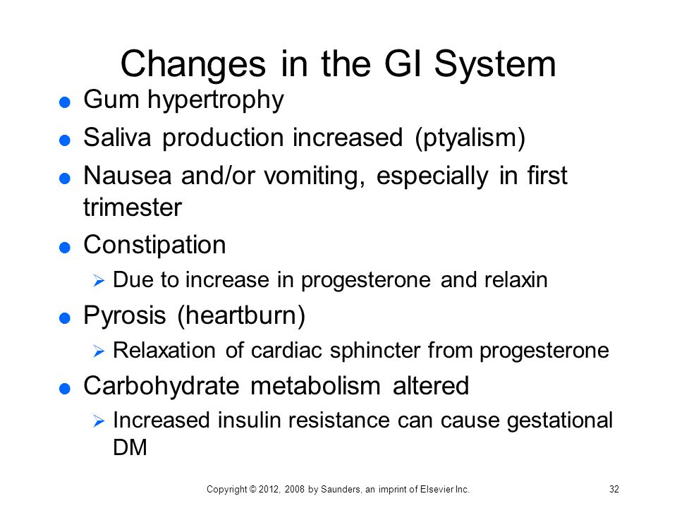 Changes in the GI System