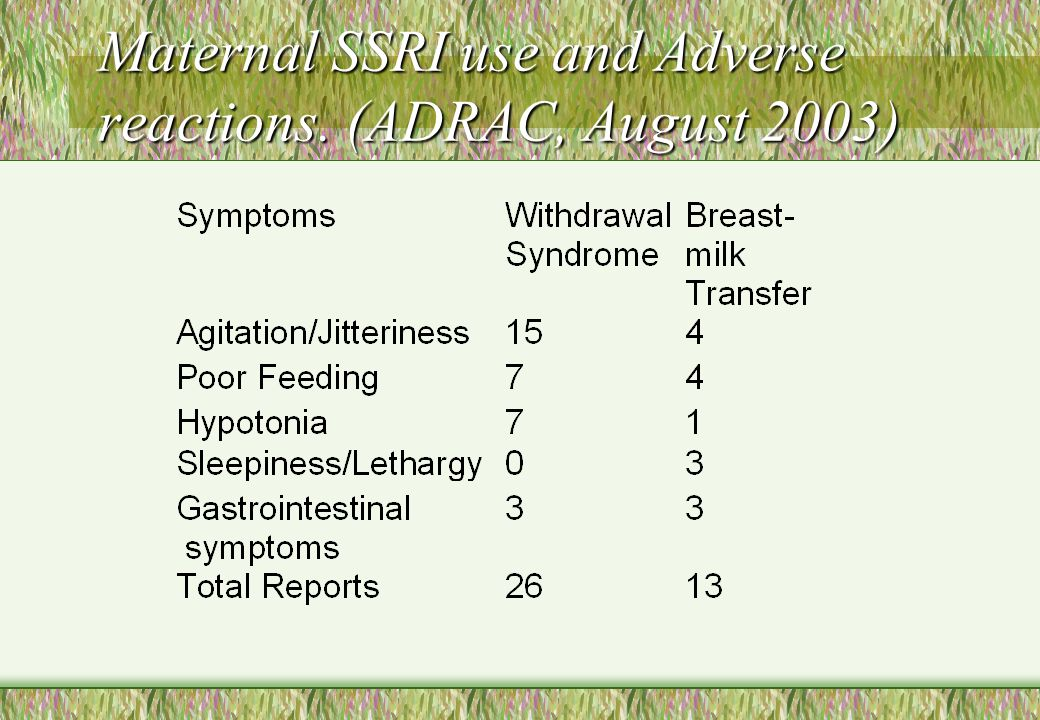 Maternal SSRI use and Adverse reactions. (ADRAC, August 2003)