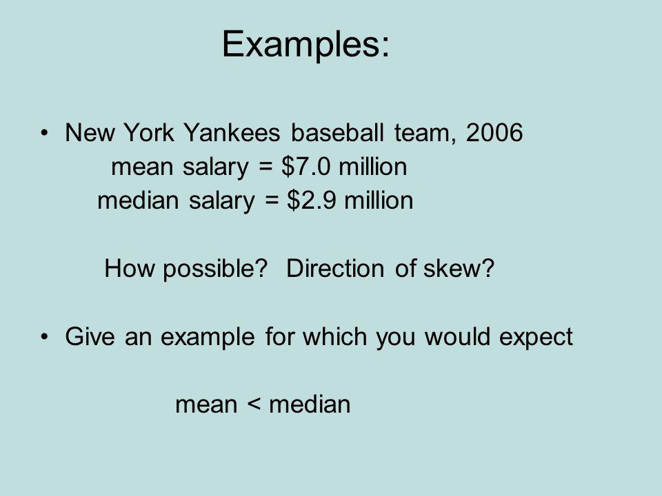 Examples: New York Yankees baseball team, 2006