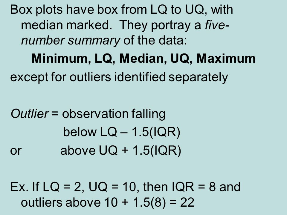 Box plots have box from LQ to UQ, with median marked