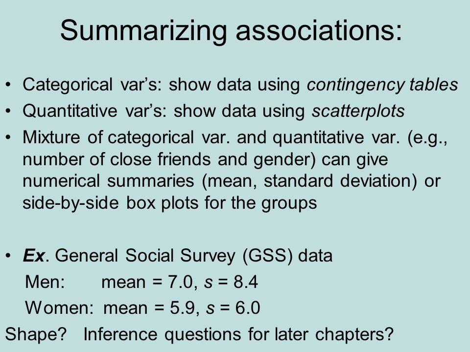 Summarizing associations: