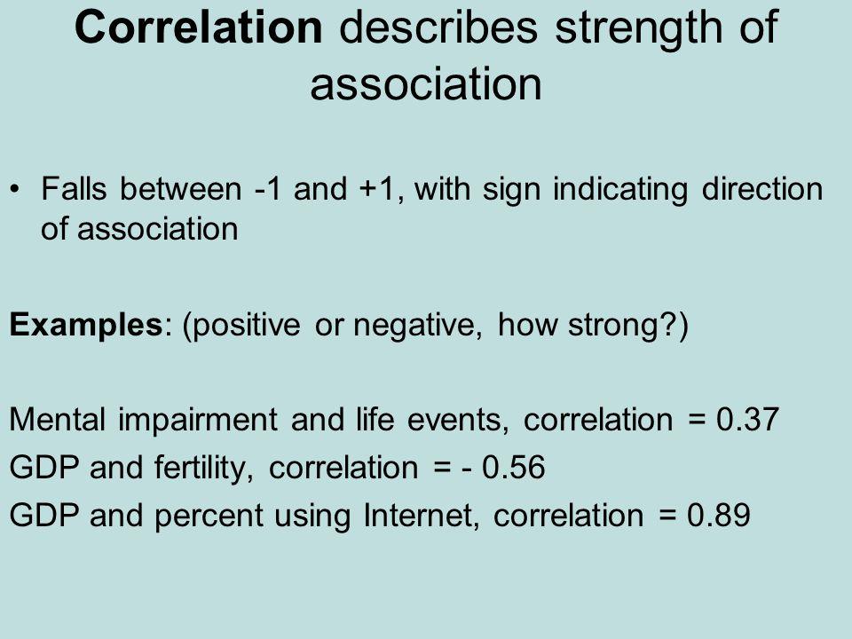 Correlation describes strength of association