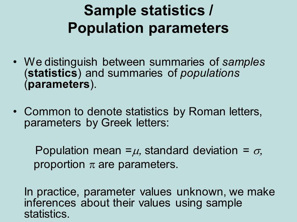Sample statistics / Population parameters