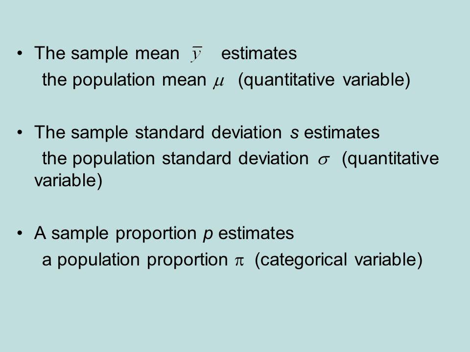 The sample mean estimates