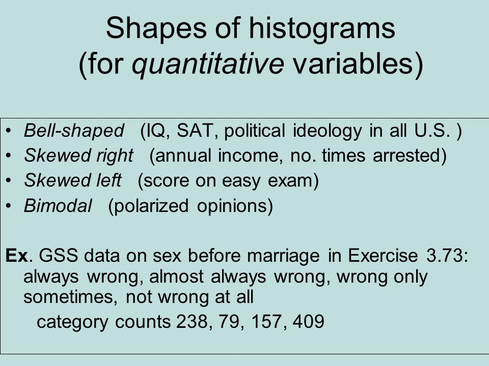 Shapes of histograms (for quantitative variables)