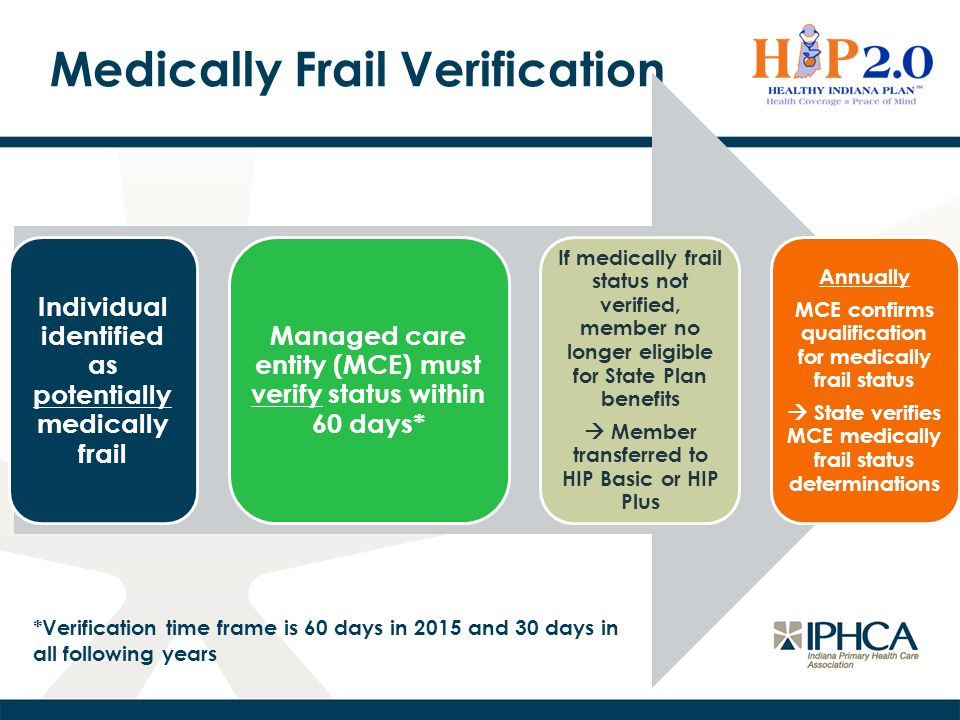 Medically Frail Verification