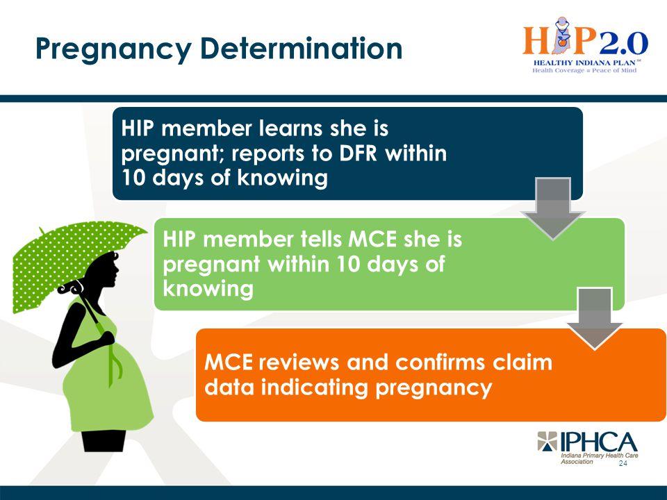 Pregnancy Determination