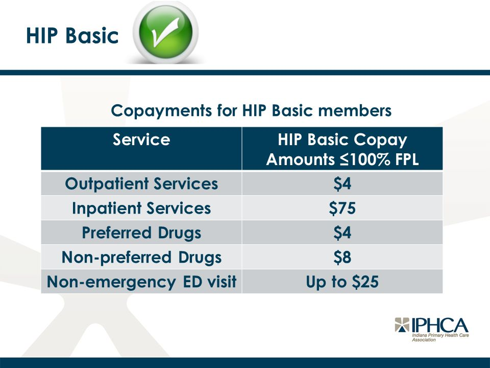 HIP Basic Copayments for HIP Basic members Service