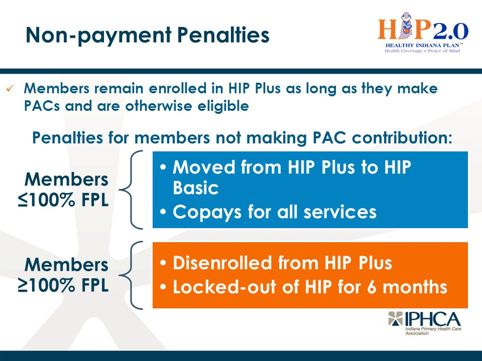 Non-payment Penalties
