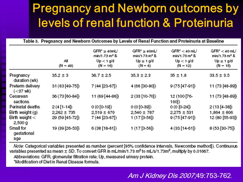 Pregnancy and Newborn outcomes by levels of renal function & Proteinuria