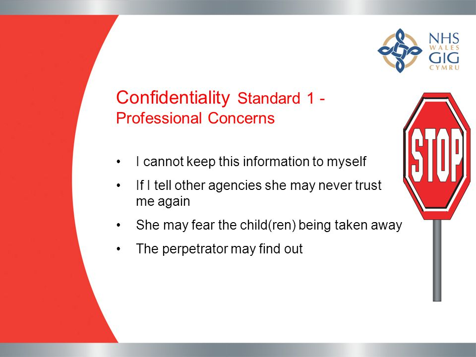 Confidentiality Standard 1 - Professional Concerns