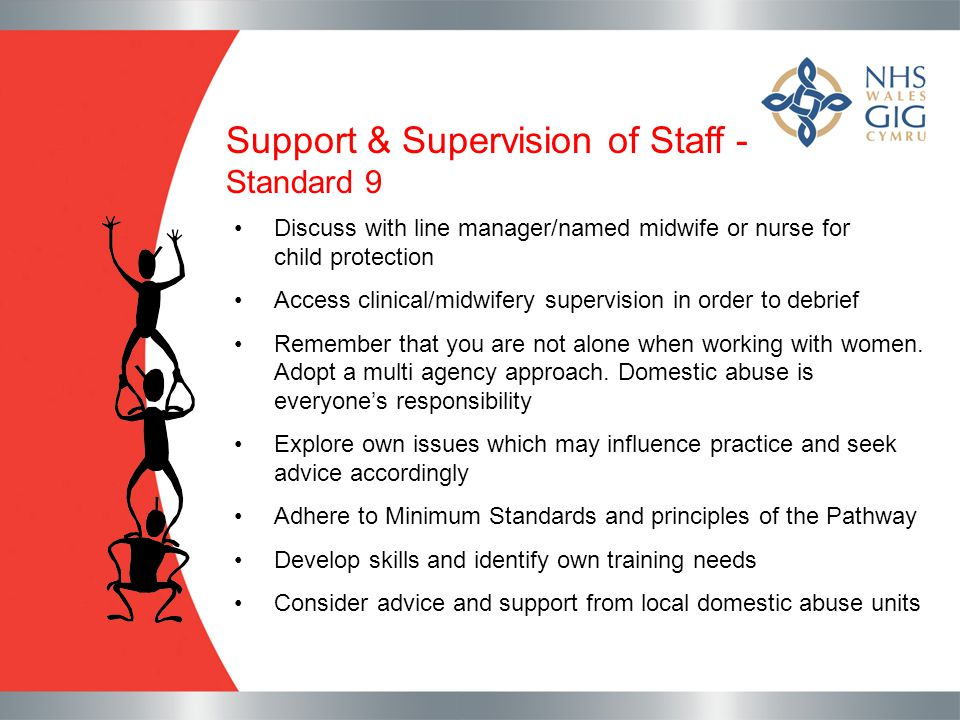 Support & Supervision of Staff - Standard 9