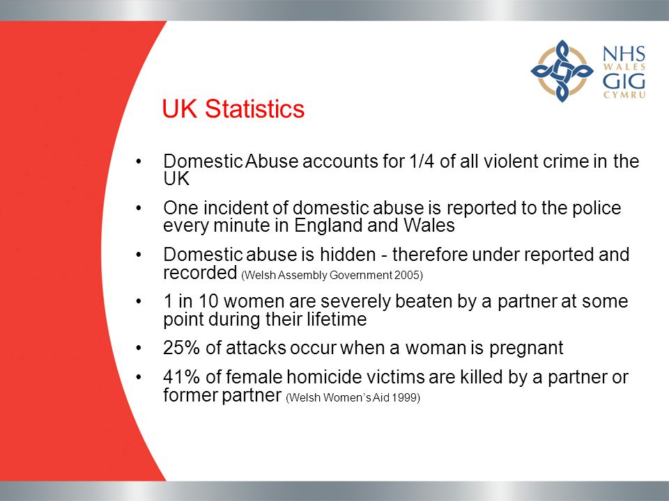 UK Statistics Domestic Abuse accounts for 1/4 of all violent crime in the UK.