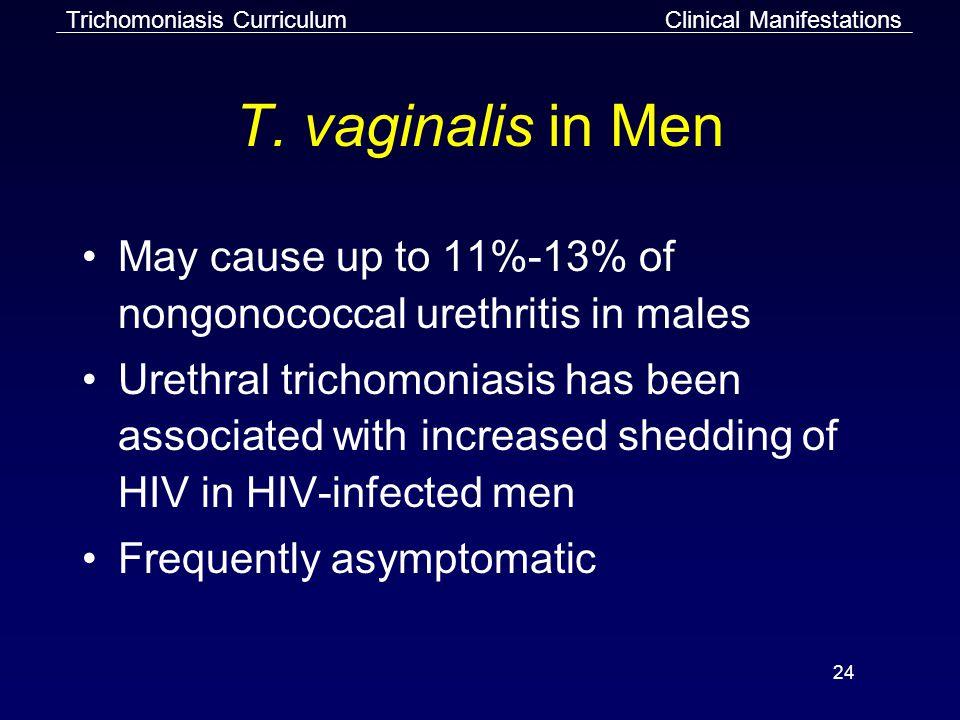 Trichomoniasis Curriculum
